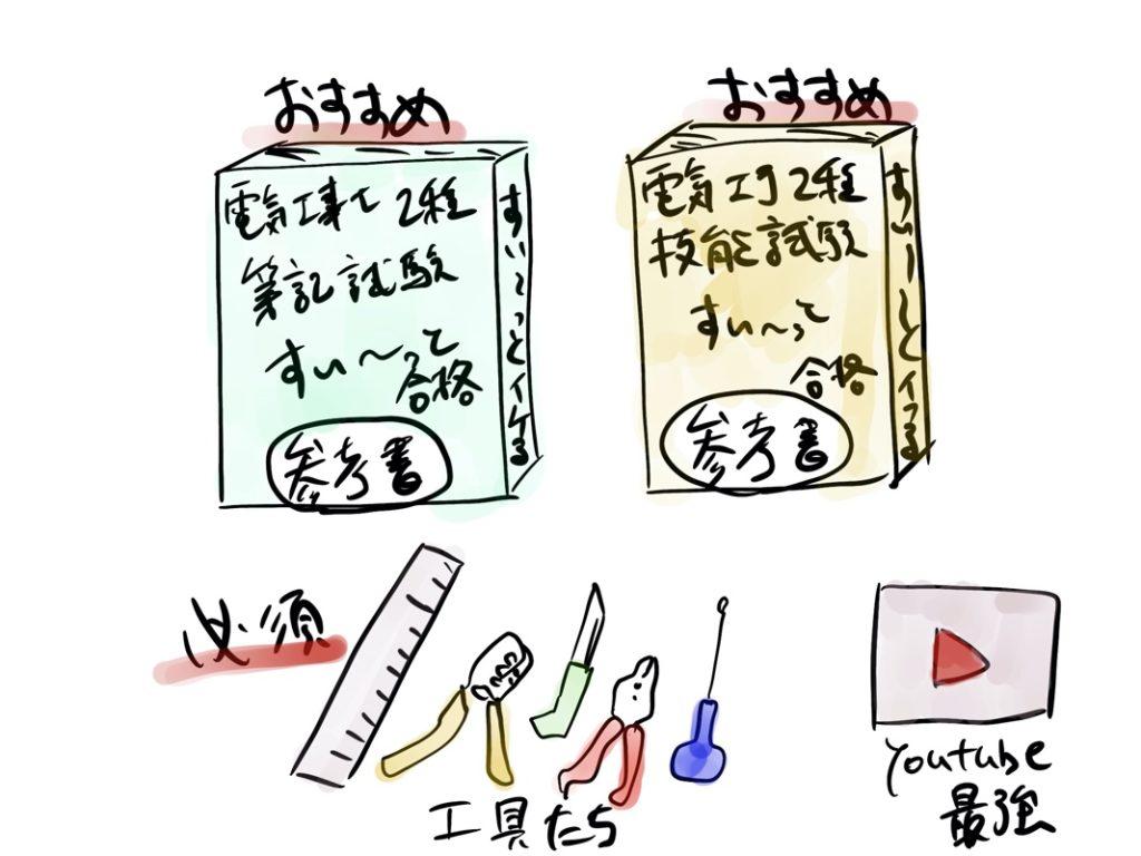 おすすめの参考書と工具